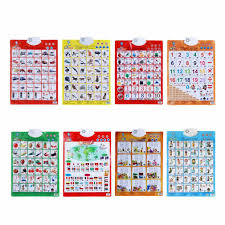 Sound Wall Chart Electronic Alphabet English Learning
