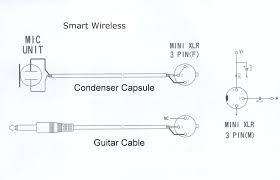 headphone with mic wiring diagram thinker life wire diagram for iphone headphones headphone with mic wiring diagram headphone jack wiring diagram new headphone wiring diagram fresh