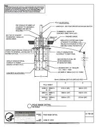 meter socket disconnect residential meter socket wiring diagram meter socket disconnect amp meter base wiring diagram photograph amp meter base wiring diagram service