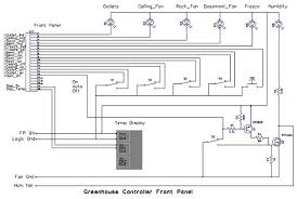 home greenhouse controller plc wiring