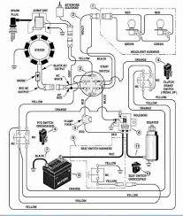 garden tractor wiring diagram simple wiring diagram libraries linode lon clara rgwm co uk garden tractor wiring diagram simplewiring diagram craftsman riding lawn mower