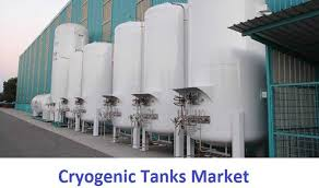Chart Industries India Cryogenic Tanks Market Predicted To Reach Us 8 Billion By