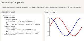 Victory Reactjs Example