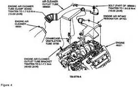 similiar 98 lincoln town car engine diagram keywords 98 lincoln town car engine diagram wiring diagrams