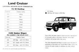 Toyota Trim Code Chart Cruiser Color Codes