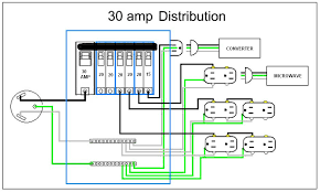 wiring diagram for 100 amp panel the wiring diagram sub panel wiring diagram for rv sub printable wiring wiring diagram