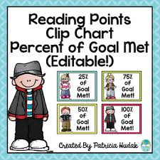 Reading Points Clip Chart Percentage Of Goal Met Editable