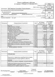 Отчет по преддипломнойпрактике на примере ОАО ИМЗ Аксион холдинг Продолжение Приложения