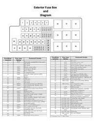 96 explorer fuse panel schematic ford explorer 4x4 hello, 1996 1996 explorer fuse panel diagram ford mustang v6 and ford mustang gt 2005 2014 fuse box diagram mustangforums
