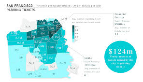 Sf Parking Tickets The Most Ticketed Areas In San Francisco