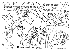 2004 nissan murano z50 starting charging system service and 2004 nissan murano z50 starting charging system service and troubleshooting