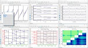 Design Of Experiments Tools Cornerstone Core Camline Software Solutions For