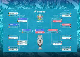 İtalya - İngiltere muhtemel 11'ler - EURO2020 - Futboo.com