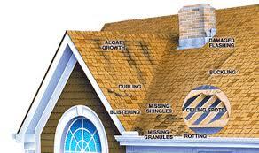 Fix Roof Leak roof_repair_warning_signs