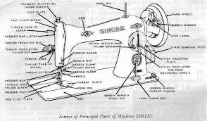 Sewing Machine Parts Manual