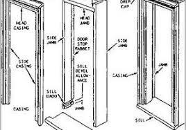 door jamb diagram. Contemporary Diagram Diagram Of An Exterior Door Frame Images Gallery On Jamb G