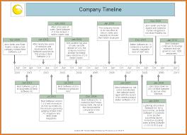 Event Timeline Sample Timeline Samplespany History Timeline Corporate Light Fullpng 7