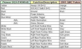 2005 Gmc Yukon Wiring Diagram Cluster 2005 Honda Cr v Wiring further 02 Power mirrors on a 97 wiring help    Blazer Forum   Chevy in addition  likewise  also SOLVED  Help with wiring color diagram for 1995 GMC Yukon   Fixya as well  additionally 1995 GMC Sonoma   A C clutch not engaging   coolant  Fuses together with Repair Guides   Wiring Diagrams   Wiring Diagrams   AutoZone together with  as well SOLVED  Wire diagram on starter 86 gmc   Fixya likewise Wiring diagram for 1991 gmc 5 7   Fixya. on 1995 gmc yukon wiring diagram