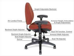 Plain Desk Chair For Back Pain Swingchair Ergonomic In Decorating