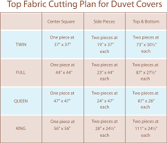 duvet cover size chart the duvets