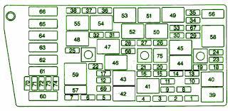 fuse box car wiring diagram page  2002 buick lesabre rear fuse box diagram