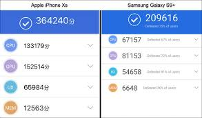 Apple Vs Samsung Phones We Compare The Galaxy S Series And