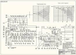 Проект модернизации привода главного движения токарно винторезного  Проект модернизации привода главного движения токарно винторезного станка 16К20