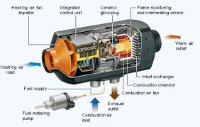 eberspächer airtronic air heating new wave custom conversions airtronic diagram