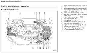 2009 subaru forester engine diagram wiring diagram schema 2009 subaru forester engine diagram