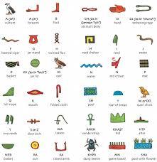 Hieroglyphics Q Files Encyclopedia