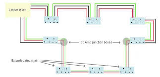 extending a ring main add more sockets diy doctor extending a ring main and adding more sockets to a room