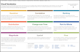 Tableau Venn Diagram Financial Times Visual Vocabulary Tableau Edition Andy Kriebel