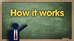 assignment help help assignment college homework help