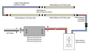 88light white balance led strip lighting wiring diagrams white balance led strip lighting wiring diagrams