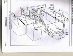 golf cart battery wiring diagram golf image wiring wiring diagrams for 1991 ez go golf cart the wiring diagram on golf cart battery wiring