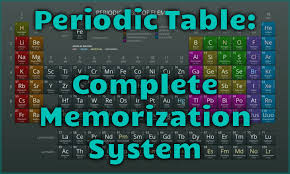 MMem 0500: Memorize the periodic table of elements with mnemonics ...
