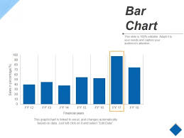 Bar Chart Ppt Powerpoint Presentation Infographic Template