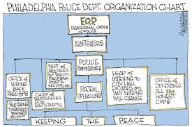 Police Organizational Chart Political Cartoon Philadelphia Police Organization Chart