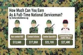 Complete Nsf Allowance Guide How Much Can You Earn As A