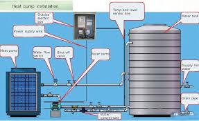 air temp heat pump. Interesting Pump 186004292 Throughout Air Temp Heat Pump R