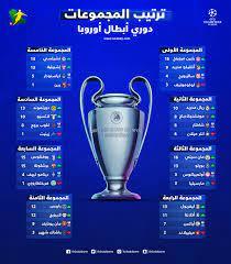 """جدول ترتيب مجموعات دوري أبطال أوروبا.. """"تعرف على المتأهلين إلى دور الـ16"""""""