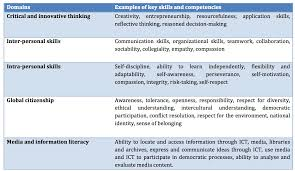 asia shifts from rote learning to st century skills global s2 jpg