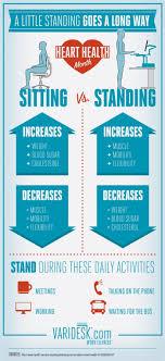 standing desk infographic. Brilliant Desk Heart Month Standing Desk Benefits Infographics Inside Infographic O