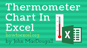 Creating A Thermometer Goal Chart In Excel Create A Thermometer Visual To Display Actual Versus Target