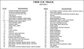 chevy gmc c k pickup wiring diagram original this diagram covers all 1988 chevy gmc c and k pickup truck models including half ton three quarter ton one ton 1500 2500 3500