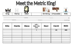 King Henry Died Drinking Chocolate Milk Chart King Henry Metric Conversions Worksheets Teaching