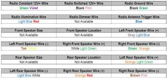 wiring diagram for 1997 ford f150 radio the wiring diagram 1997 ford pickup f150 truck car stereo wiring diagram wiring diagram