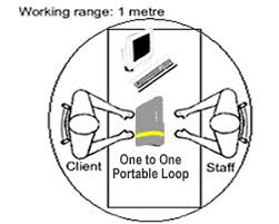 portable one to one loop the portable one to one induction loop system has been specifically designed for one to one communication for people who are hearing impaired