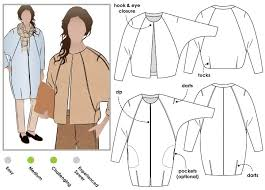 Raglan Sleeve Pattern Delectable Alegra Jacket Coat Style Arc
