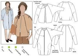 Raglan Sleeve Pattern Delectable Alegra Jacket Coat Style Arc